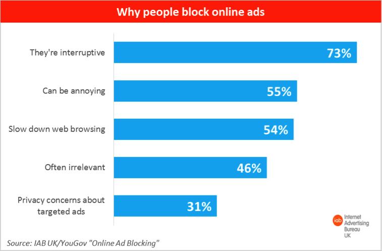 adblocking-why
